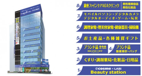 LABIアメニティー&TAXFREE新橋銀座口店