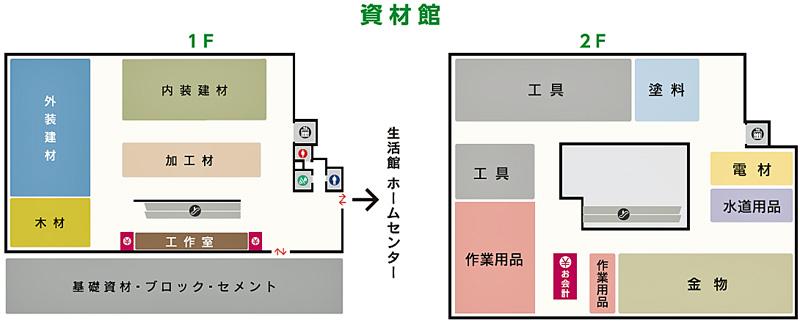 島忠/北区浮間にホーム ...