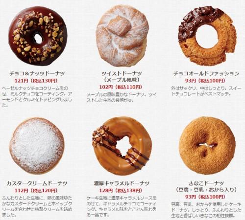 SEVEN CAFE Donut