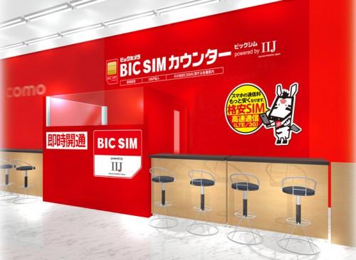 BIC SIMカウンターイメージパース