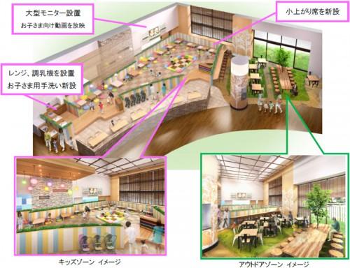 3階フードコート「Community Dining」をリニューアル
