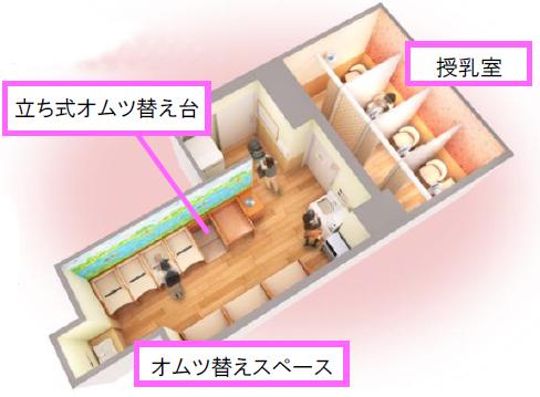 授乳室・オムツ替えスペースを改装(本館2階)