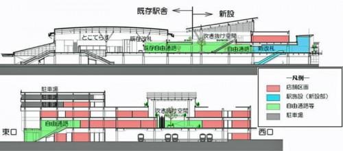 西口駅前日理場からイメージ(上)、線路方向から見たイメージ(下)