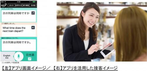 多言語翻訳アプリのイメージ