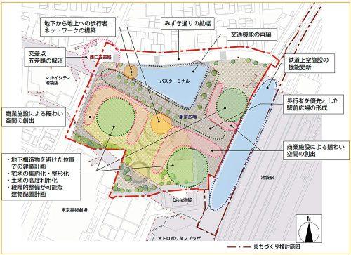 再開発計画の対象地区