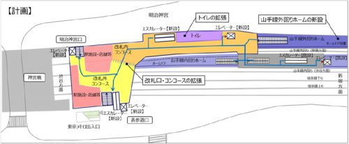 原宿駅の改良計画