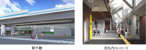 千駄ヶ谷駅の改良イメージ