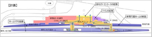 千駄ヶ谷駅の改良計画