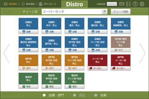 Distroの画面イメージ