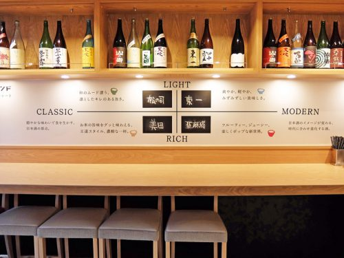 日本酒の特徴を4つの軸の解説
