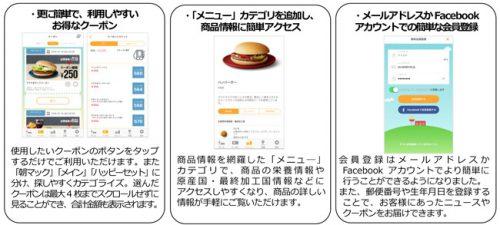 アプリの一例