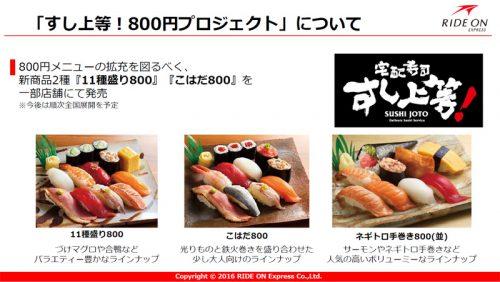 すし上等!800円プロジェクト