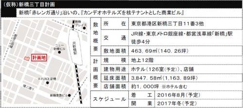 (仮称)新橋三丁目計画