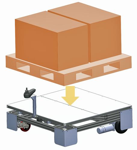 型な搬送対応の試験機