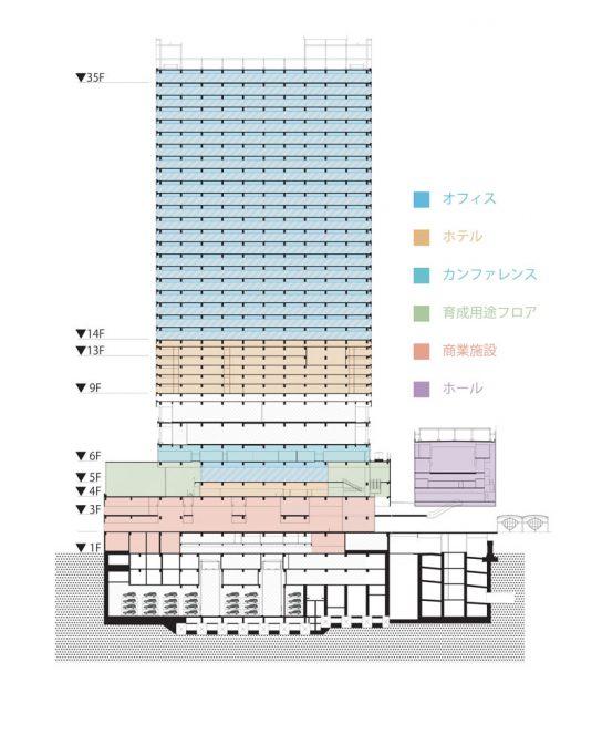 20161024shibuya 3 544x664 - 東急/旧東横線渋谷駅跡地に2018年秋、複合施設「渋谷ストリーム」