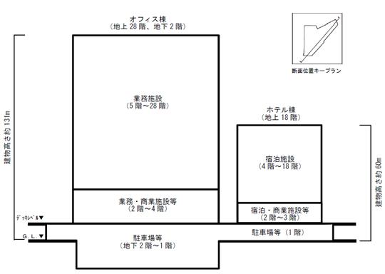 計画建物断面図