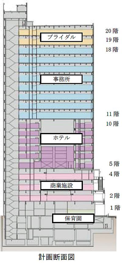 施設断面図