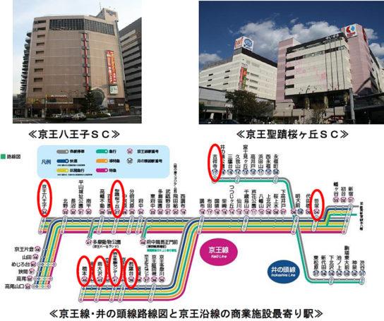 京王線沿線の商業施設