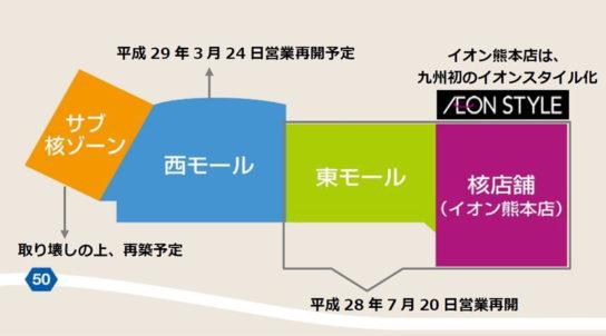 イオンモール熊本の復旧状況