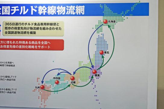 チルド幹線物流網の将来図