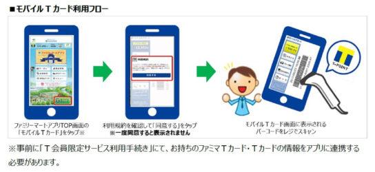 モバイルTカードサービス