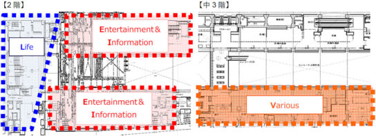 商業スペースの配置図