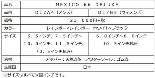 メキシコ66デラックス詳細