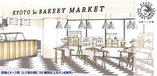 京都プルミエベーカリーマーケット