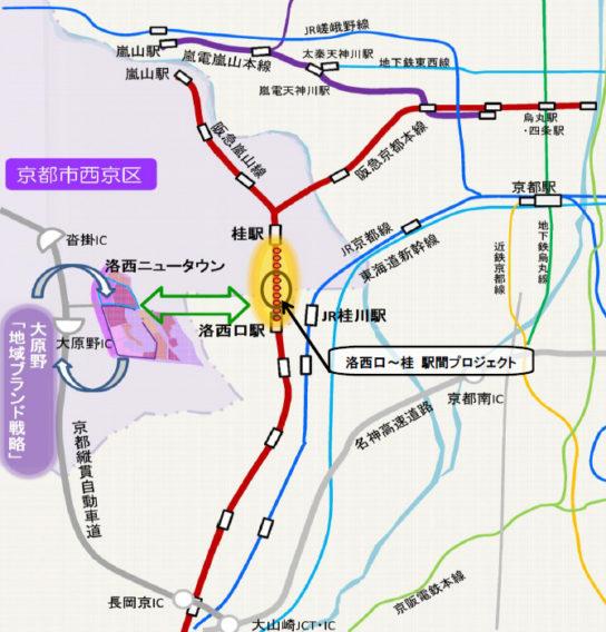 洛西口~桂駅間プロジェクトと周辺まちづくりイメージ図