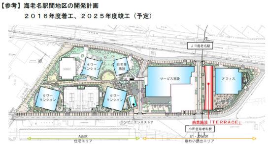 海老名駅間地区の開発計画