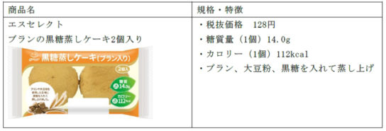 スギ薬局/「糖質コントロールパン」を山崎製パンと共同開発