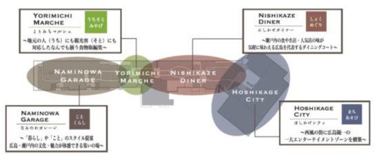 館内配置図