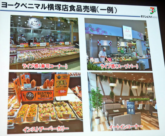 食品売場イメージ