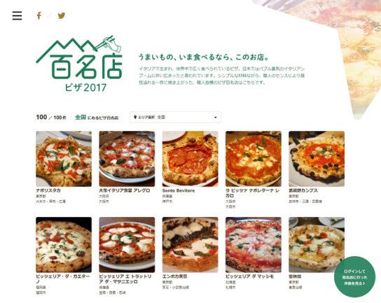 食べログ ピザ百名店