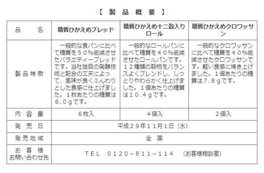 20171027yamazaki2 544x358 - 山崎製パン/糖質ひかえめな食パン、ロールパン、クロワッサン発売