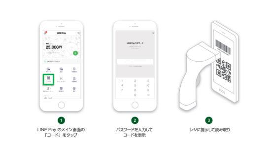 ロフト2店舗にLINE Pay導入
