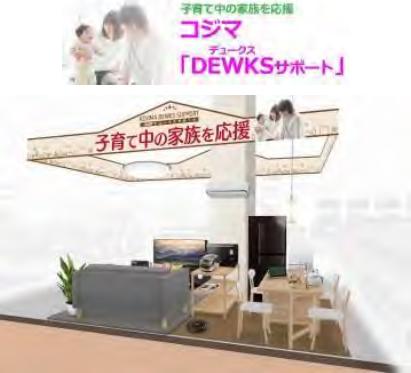 DEWKS サポート