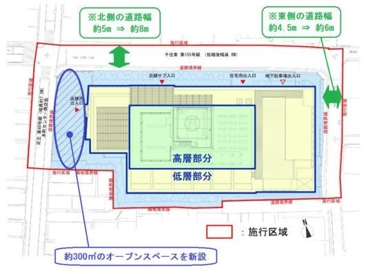 事業計画の配置図