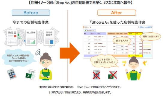20171129shop1 544x324 - Shopらん/脱エクセルで本部と店舗間の報告集計業務を効率化