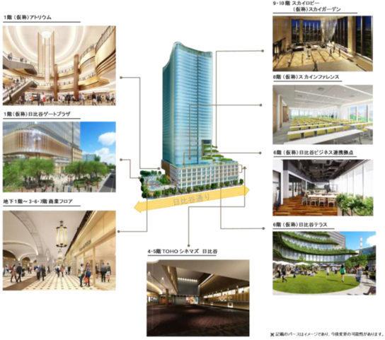 オフィス・商業施設などから構成される大規模複合施設