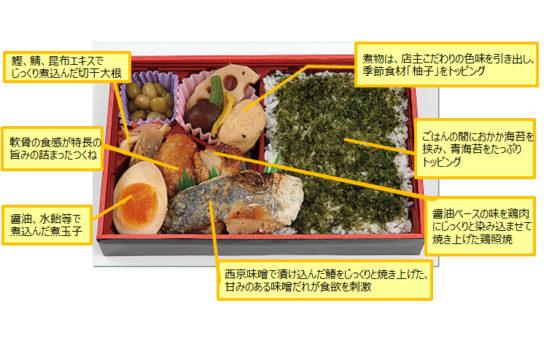 特選鰆の西京焼き海苔弁当