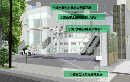 次世代型店舗「千代田二番町店」