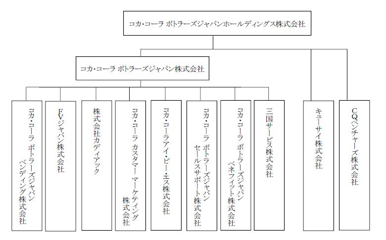コカコーラ ボトラーズ ジャパン