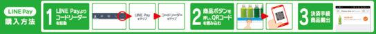 20171208line3 544x50 - 伊藤園/自販機でLINE Payによる決済可能に