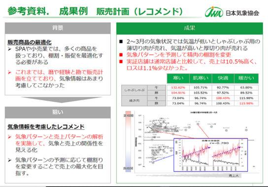 気象データの販売計画での活用例
