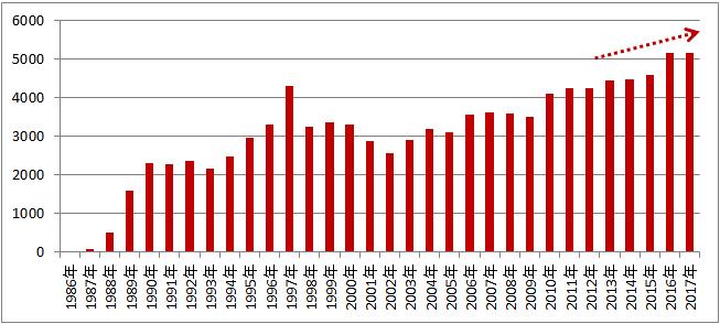 キリン午後の紅茶/年間販売数量、過去最高を更新