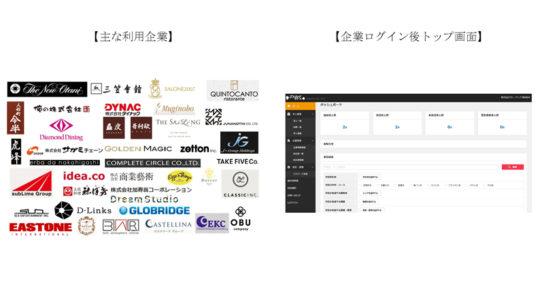 主な利用企業