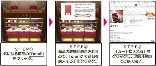 商品の購入方法