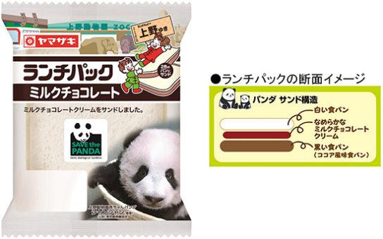 ランチパック(ミルクチョコレート)
