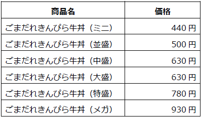 20180201sukiya2 - すき家/6年ぶりに「ごまだれきんぴら牛丼」復活